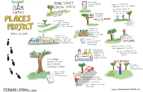 Graphic recording of the Oaklands walk by Tanya Gadsby of Drawing Out Ideas.