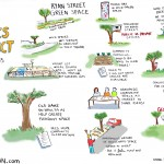 Graphic recorder Tanya Gadsby captured this colourful overview of the Oaklands green space walk.