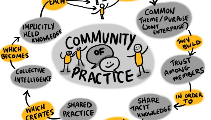 This Story has a Process… all it needs is a Cast (An Essay on CPTED Community of Practice)